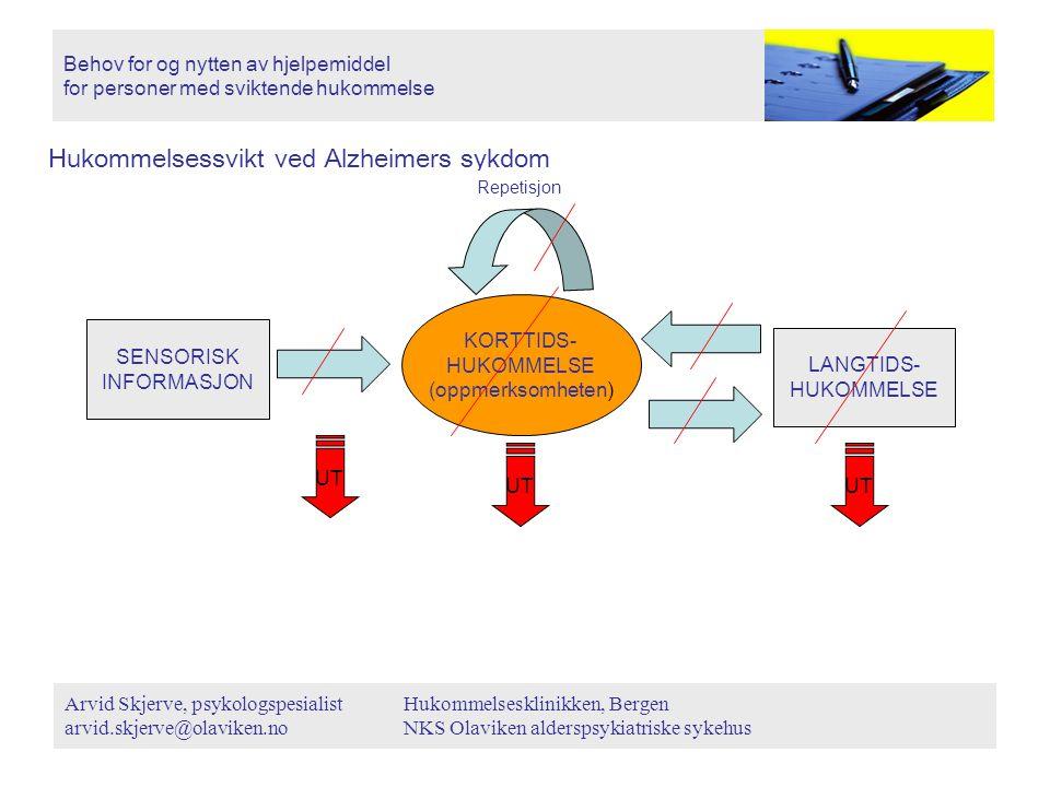 Hukommelsessvikt ved Alzheimers sykdom Behov for og nytten av hjelpemiddel for personer med sviktende hukommelse Arvid Skjerve, psykologspesialist arv