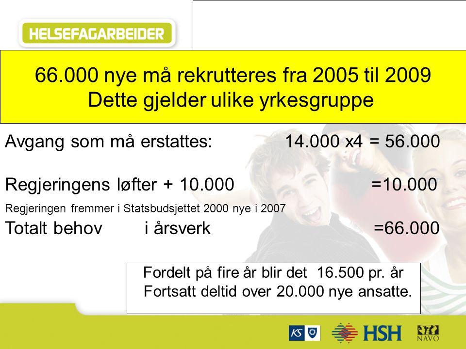 Samarbeidspartnere: Avgang som må erstattes: 14.000 x4 = 56.000 Regjeringens løfter + 10.000 =10.000 Regjeringen fremmer i Statsbudsjettet 2000 nye i 2007 Totalt behov i årsverk =66.000 66.000 nye må rekrutteres fra 2005 til 2009 Dette gjelder ulike yrkesgruppe Fordelt på fire år blir det 16.500 pr.