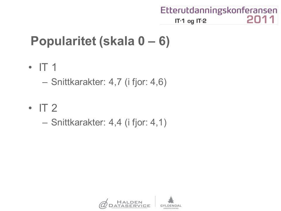 Popularitet (skala 0 – 6) IT 1 –Snittkarakter: 4,7 (i fjor: 4,6) IT 2 –Snittkarakter: 4,4 (i fjor: 4,1)