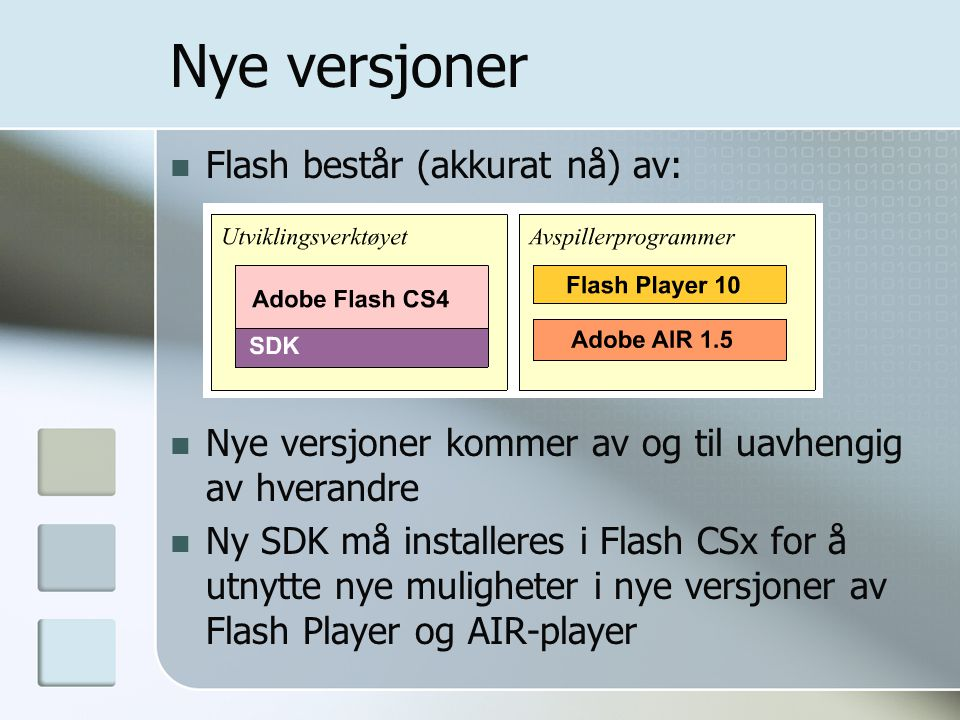 Nye versjoner Flash består (akkurat nå) av: Nye versjoner kommer av og til uavhengig av hverandre Ny SDK må installeres i Flash CSx for å utnytte nye muligheter i nye versjoner av Flash Player og AIR-player