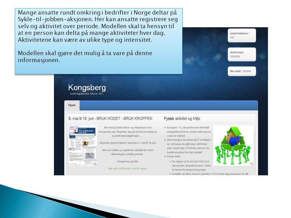 Mange ansatte rundt omkring i bedrifter i Norge deltar på Sykle-til-jobben-aksjonen.