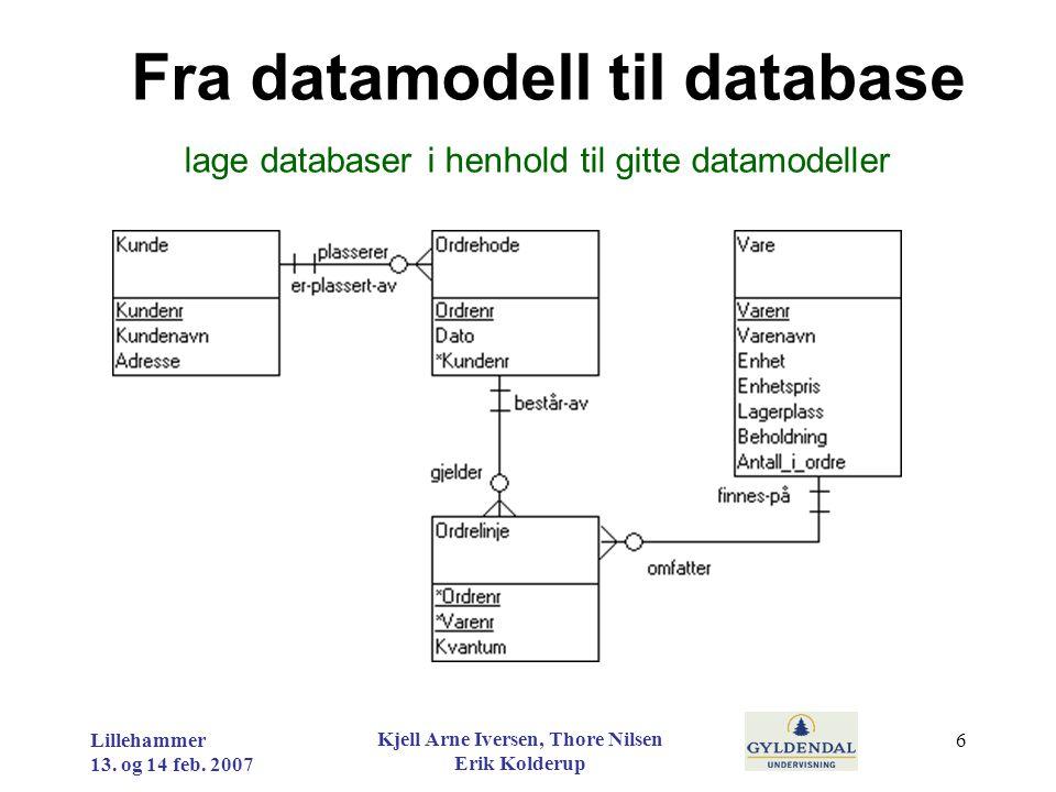 lage databaser i henhold til gitte datamodeller Fra datamodell til database Lillehammer 13. og 14 feb. 2007 Kjell Arne Iversen, Thore Nilsen Erik Kold