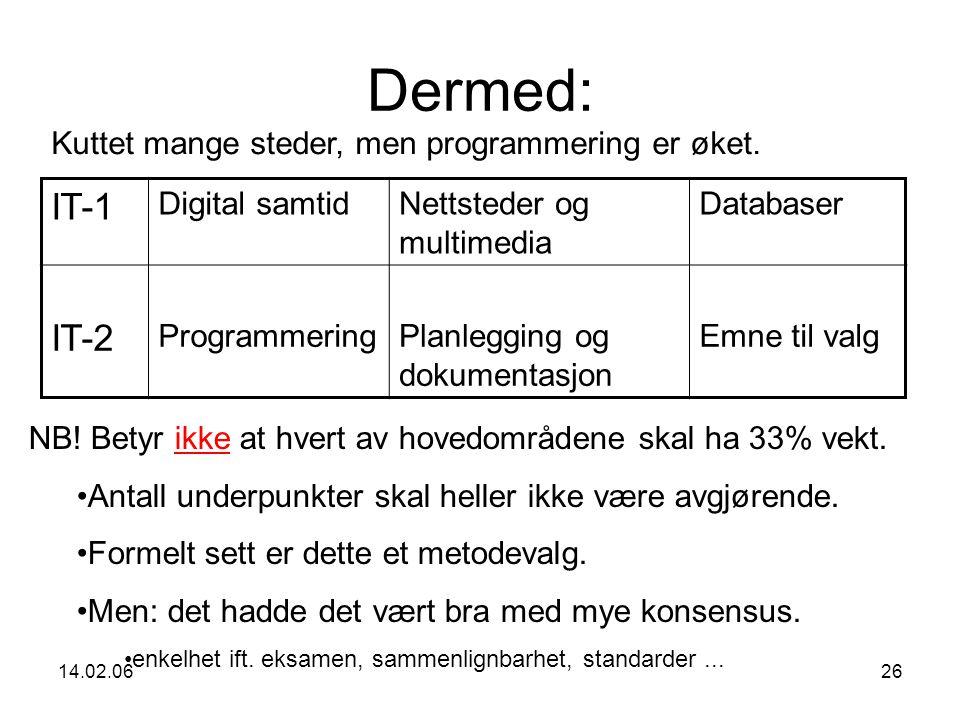 14.02.0626 Dermed: IT-1 Digital samtidNettsteder og multimedia Databaser IT-2 ProgrammeringPlanlegging og dokumentasjon Emne til valg NB.