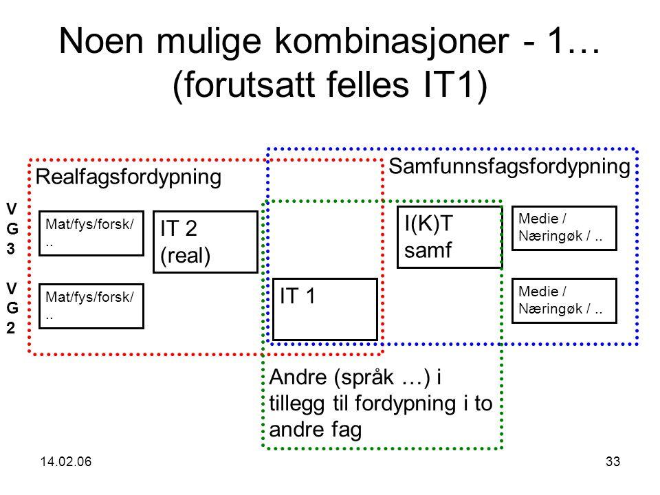 14.02.0633 Noen mulige kombinasjoner - 1… (forutsatt felles IT1) IT 2 (real) IT 1 I(K)T samf Mat/fys/forsk/..