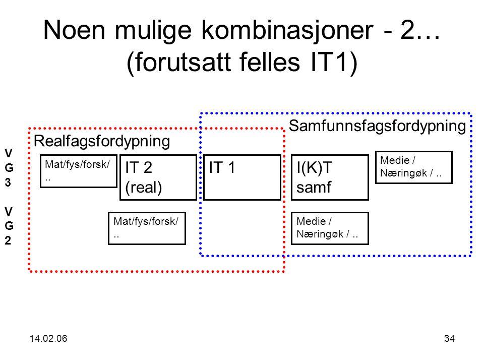 14.02.0634 Noen mulige kombinasjoner - 2… (forutsatt felles IT1) IT 2 (real) IT 1I(K)T samf Mat/fys/forsk/..