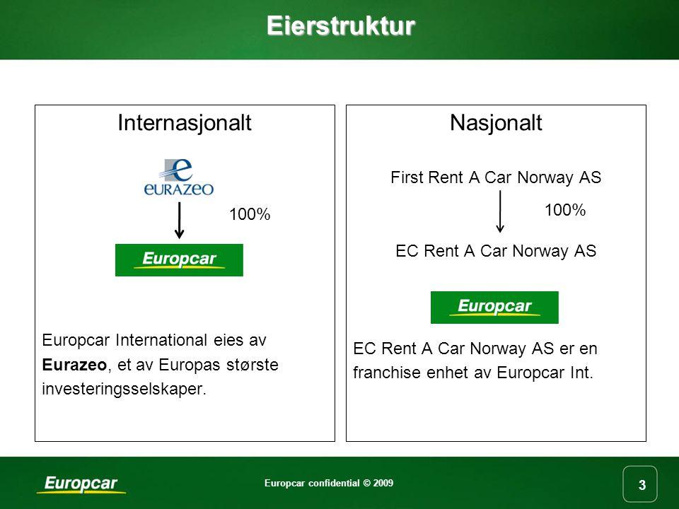 Eierstruktur Nasjonalt First Rent A Car Norway AS EC Rent A Car Norway AS EC Rent A Car Norway AS er en franchise enhet av Europcar Int.