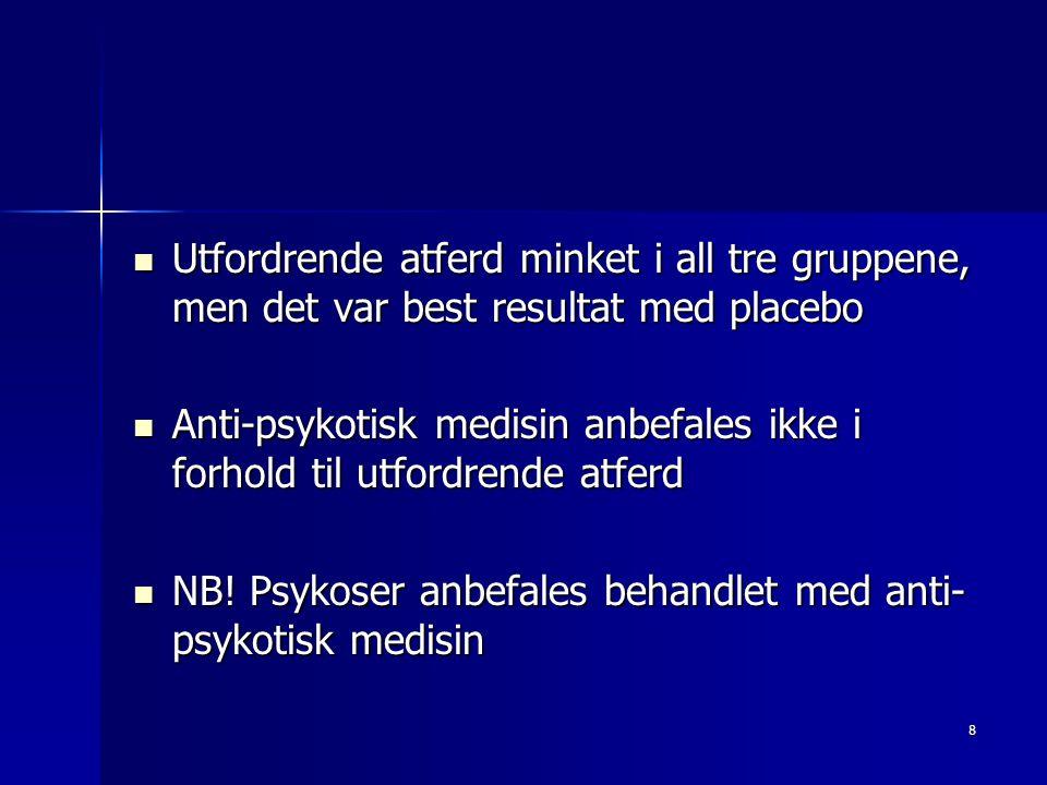 8 Utfordrende atferd minket i all tre gruppene, men det var best resultat med placebo Utfordrende atferd minket i all tre gruppene, men det var best r