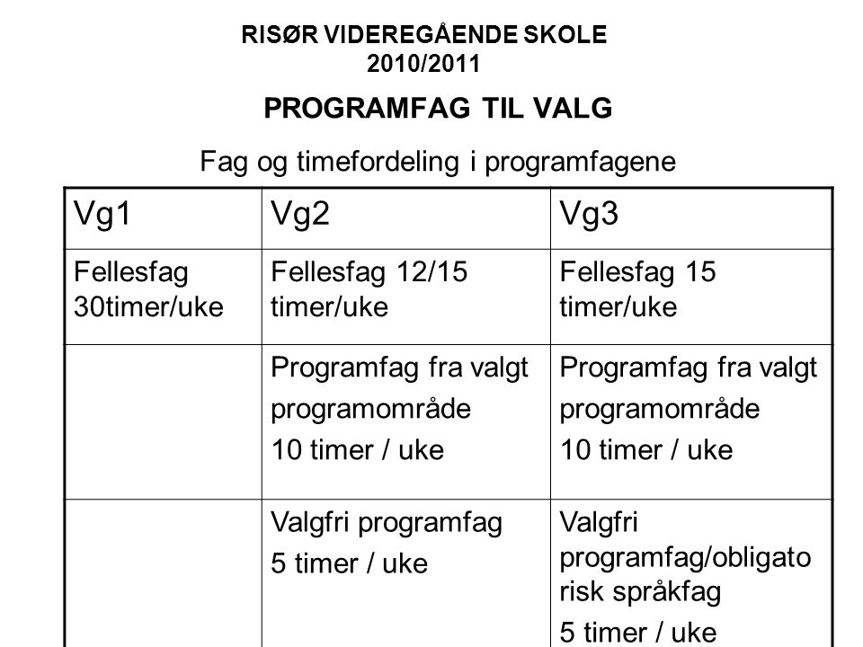 Programområder Risør videregående skole tilbyr 2 programområder; Real fag Samfunnsfag / økonomi og språkfag.