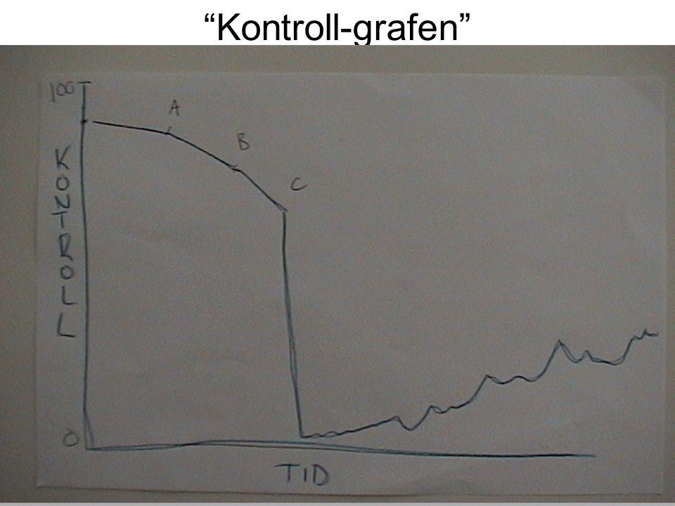 Kontroll-grafen
