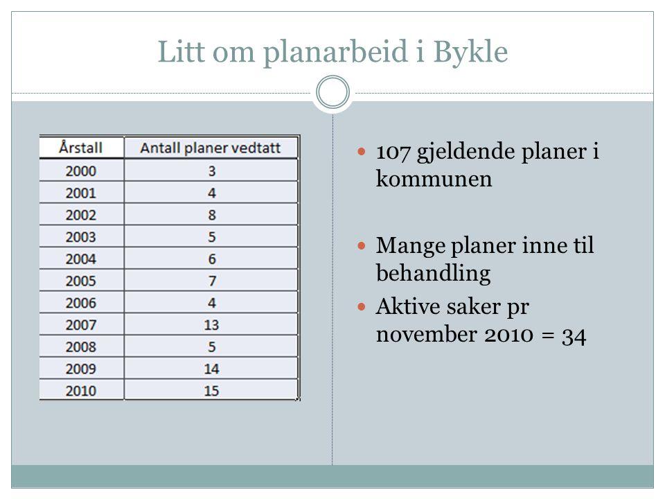 Litt om planarbeid i Bykle 107 gjeldende planer i kommunen Mange planer inne til behandling Aktive saker pr november 2010 = 34