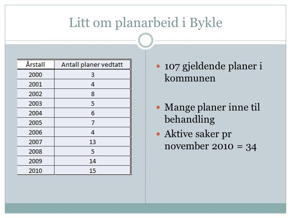 Planomtale i PBL 2008 § 4-2.