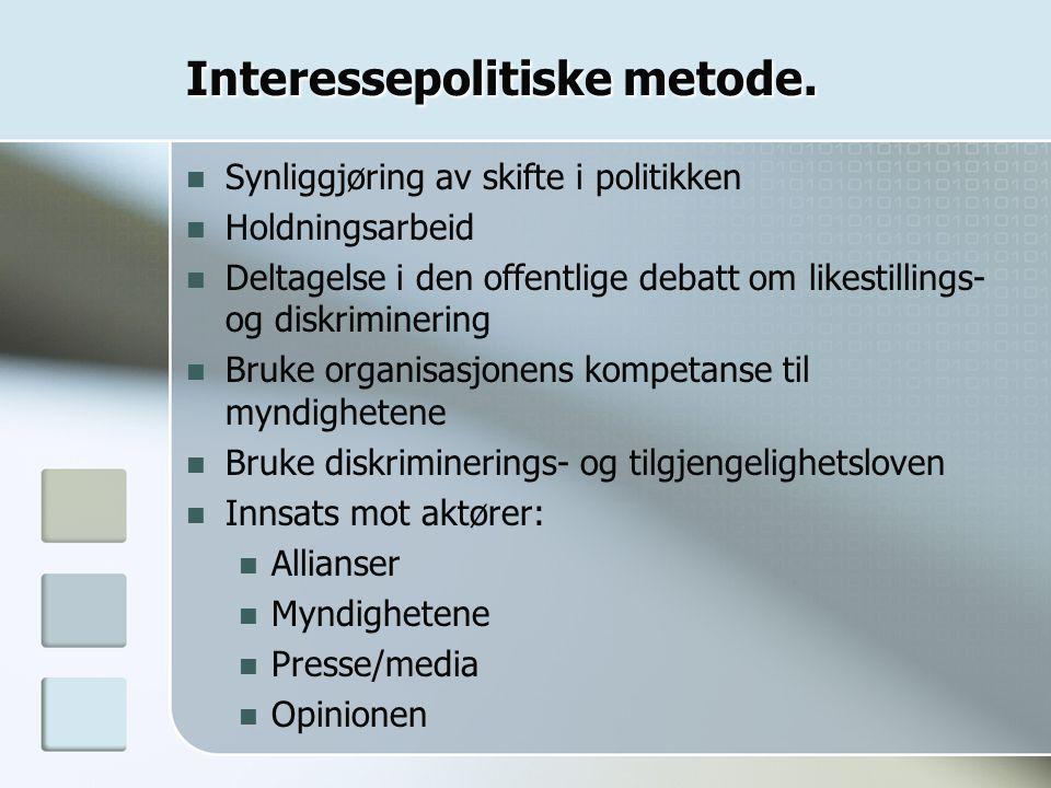 Interessepolitiske metode.