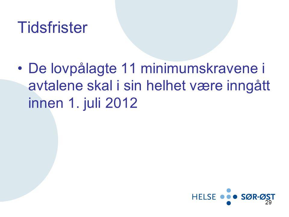 Tidsfrister De lovpålagte 11 minimumskravene i avtalene skal i sin helhet være inngått innen 1. juli 2012 29