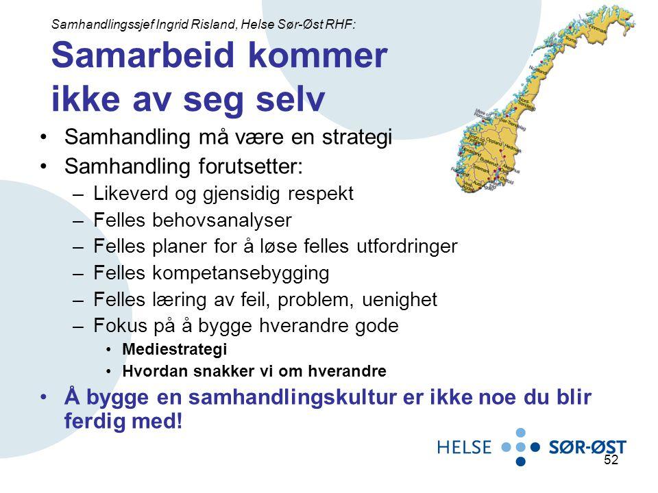 Samhandlingssjef Ingrid Risland, Helse Sør-Øst RHF: Samarbeid kommer ikke av seg selv Samhandling må være en strategi Samhandling forutsetter: –Likeve