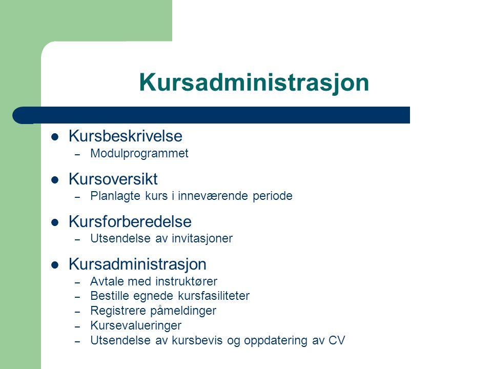 Kursadministrasjon Kursbeskrivelse – Modulprogrammet Kursoversikt – Planlagte kurs i inneværende periode Kursforberedelse – Utsendelse av invitasjoner