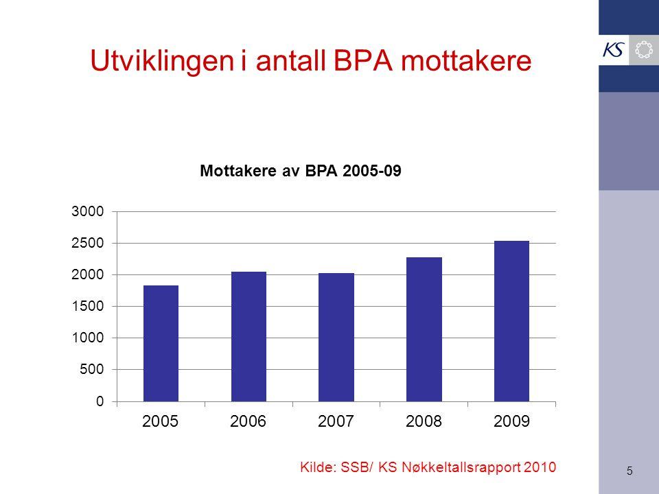 5 Utviklingen i antall BPA mottakere Kilde: SSB/ KS Nøkkeltallsrapport 2010