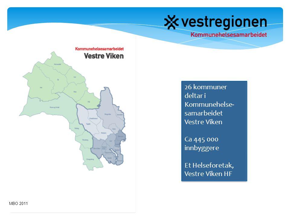 26 kommuner deltar i Kommunehelse- samarbeidet Vestre Viken Ca 445 000 innbyggere Et Helseforetak, Vestre Viken HF 26 kommuner deltar i Kommunehelse-