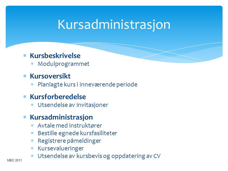 Kursadministrasjon  Kursbeskrivelse  Modulprogrammet  Kursoversikt  Planlagte kurs i inneværende periode  Kursforberedelse  Utsendelse av invita