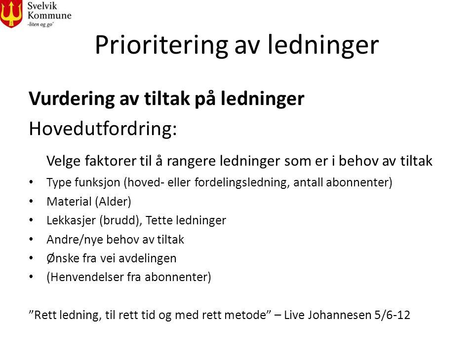 Prioritering av ledninger Vurdering av tiltak på ledninger Hovedutfordring: Velge faktorer til å rangere ledninger som er i behov av tiltak Type funksjon (hoved- eller fordelingsledning, antall abonnenter) Material (Alder) Lekkasjer (brudd), Tette ledninger Andre/nye behov av tiltak Ønske fra vei avdelingen (Henvendelser fra abonnenter) Rett ledning, til rett tid og med rett metode – Live Johannesen 5/6-12