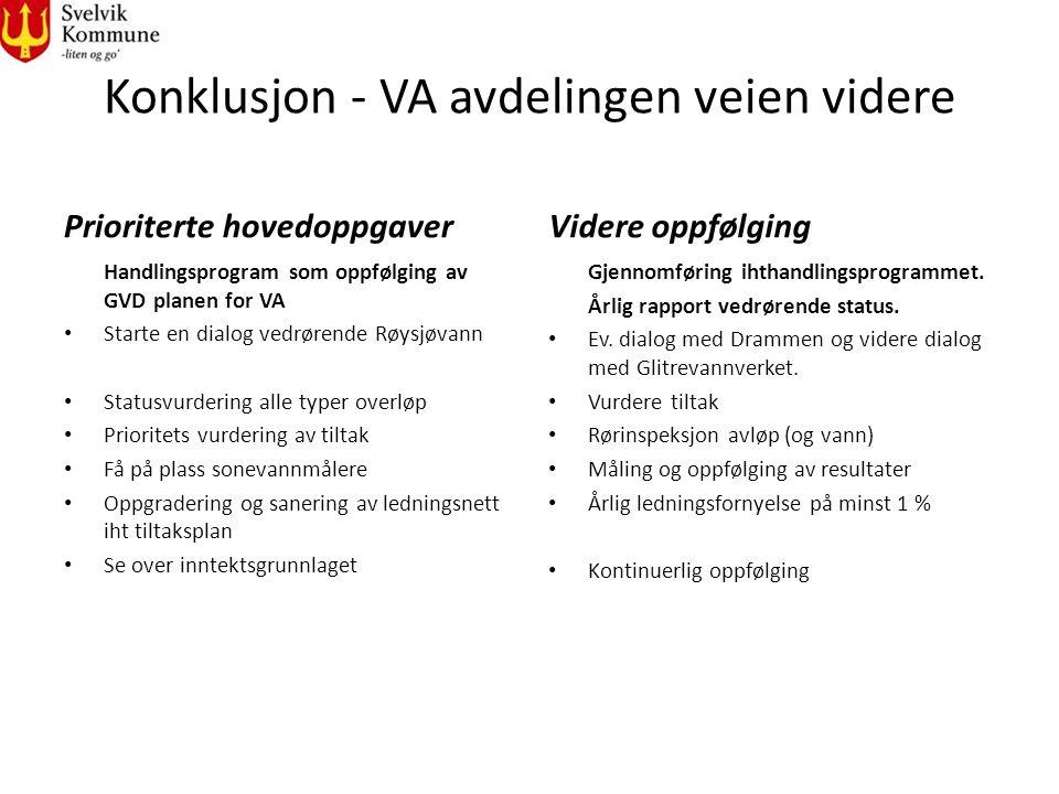 Konklusjon - VA avdelingen veien videre Prioriterte hovedoppgaver Handlingsprogram som oppfølging av GVD planen for VA Starte en dialog vedrørende Røysjøvann Statusvurdering alle typer overløp Prioritets vurdering av tiltak Få på plass sonevannmålere Oppgradering og sanering av ledningsnett iht tiltaksplan Se over inntektsgrunnlaget Videre oppfølging Gjennomføring ihthandlingsprogrammet.