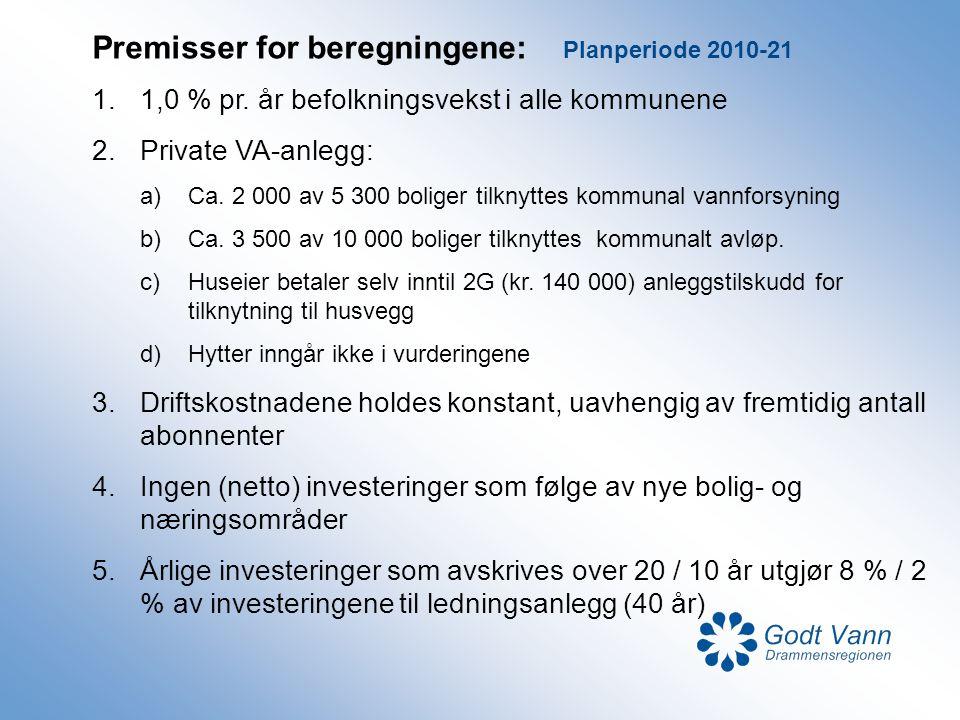 Premisser for beregningene: Planperiode 2010-21 1.1,0 % pr. år befolkningsvekst i alle kommunene 2.Private VA-anlegg: a)Ca. 2 000 av 5 300 boliger til