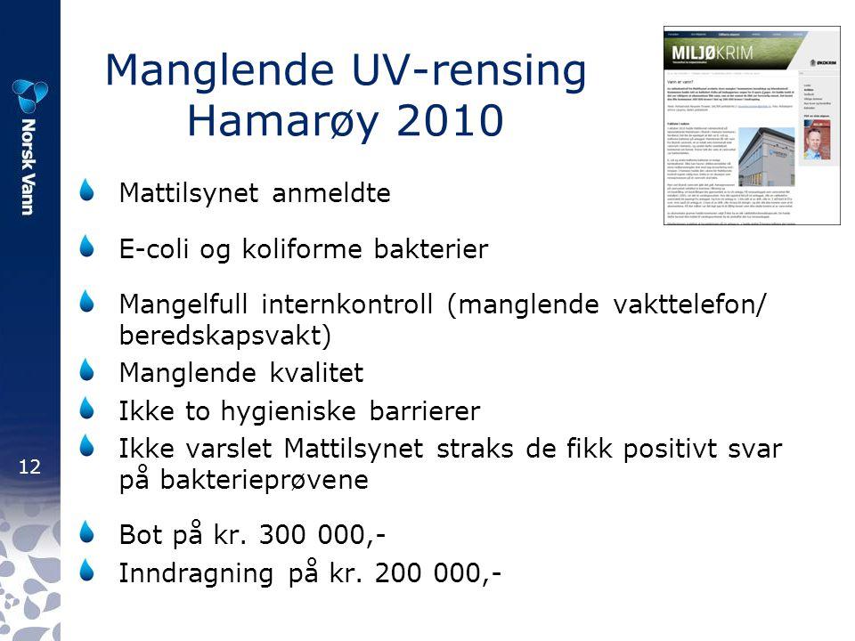 12 Manglende UV-rensing Hamarøy 2010 Mattilsynet anmeldte E-coli og koliforme bakterier Mangelfull internkontroll (manglende vakttelefon/ beredskapsva