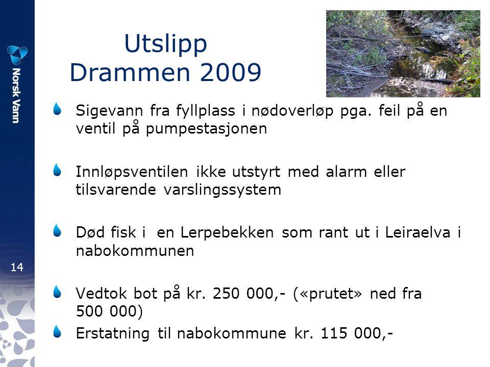 14 Utslipp Drammen 2009 Sigevann fra fyllplass i nødoverløp pga. feil på en ventil på pumpestasjonen Innløpsventilen ikke utstyrt med alarm eller tils