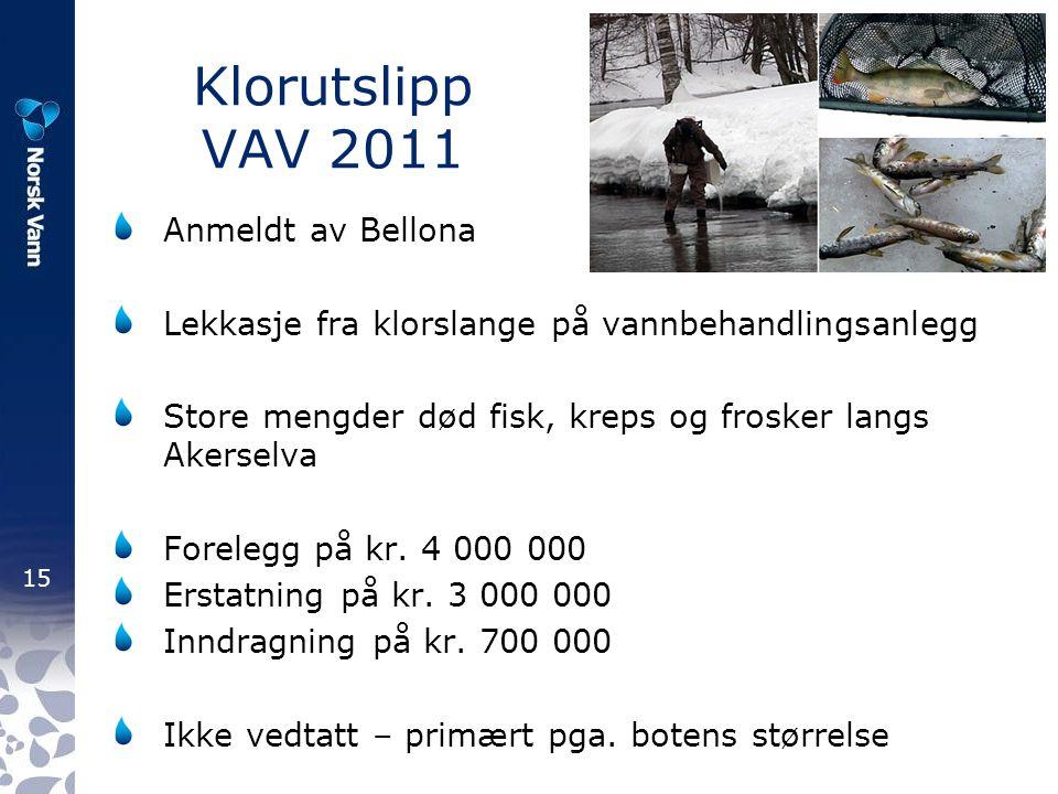 15 Klorutslipp VAV 2011 Anmeldt av Bellona Lekkasje fra klorslange på vannbehandlingsanlegg Store mengder død fisk, kreps og frosker langs Akerselva F