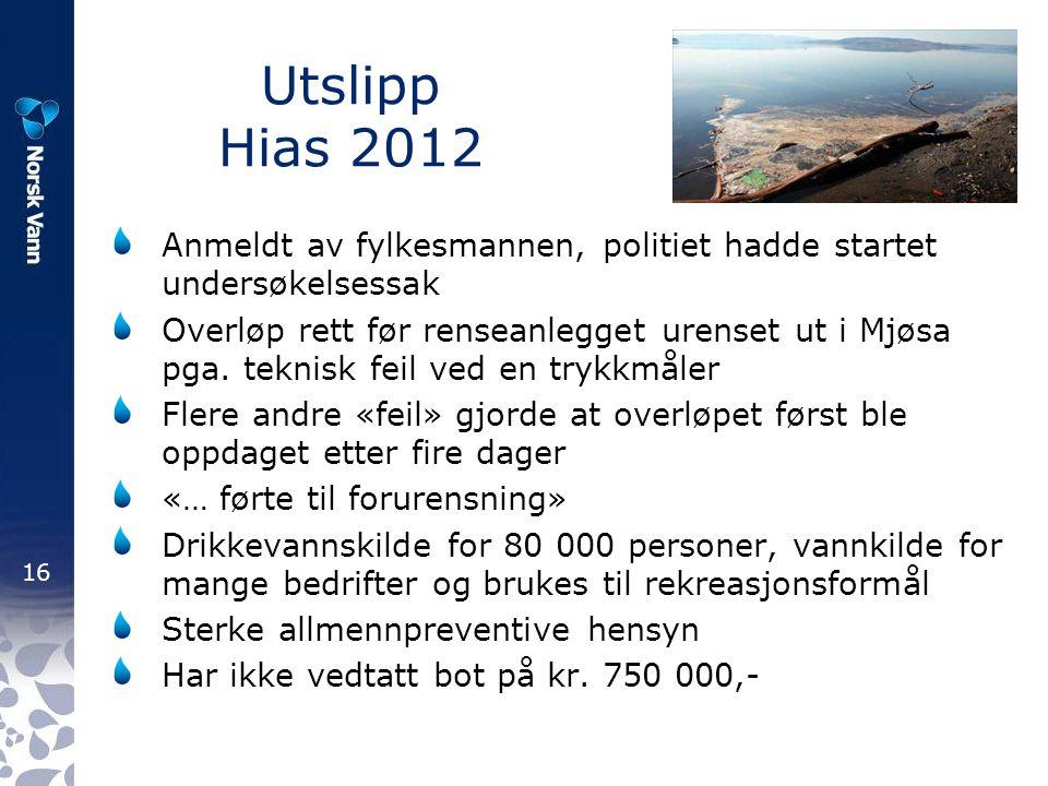 16 Utslipp Hias 2012 Anmeldt av fylkesmannen, politiet hadde startet undersøkelsessak Overløp rett før renseanlegget urenset ut i Mjøsa pga. teknisk f