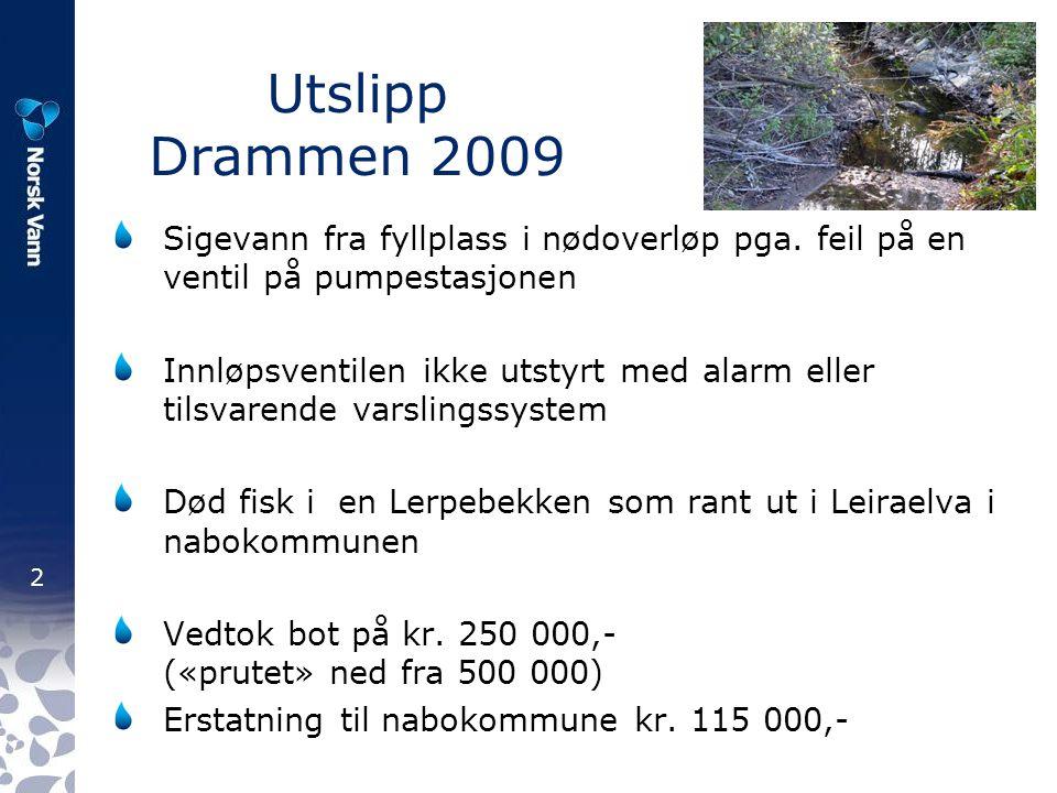 2 Utslipp Drammen 2009 Sigevann fra fyllplass i nødoverløp pga. feil på en ventil på pumpestasjonen Innløpsventilen ikke utstyrt med alarm eller tilsv