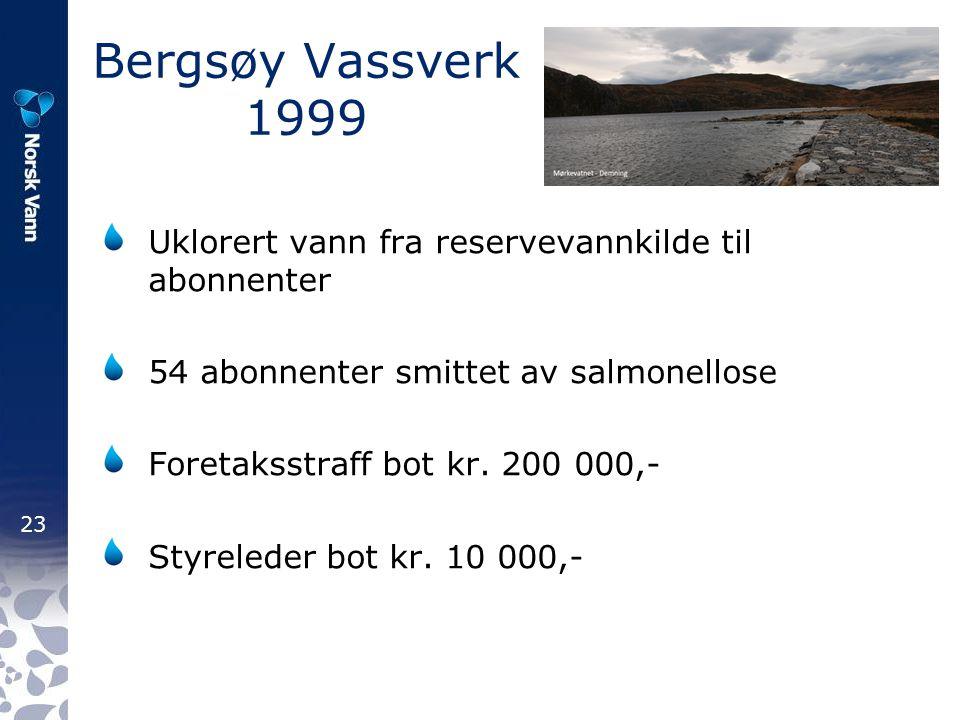 23 Bergsøy Vassverk 1999 Uklorert vann fra reservevannkilde til abonnenter 54 abonnenter smittet av salmonellose Foretaksstraff bot kr. 200 000,- Styr