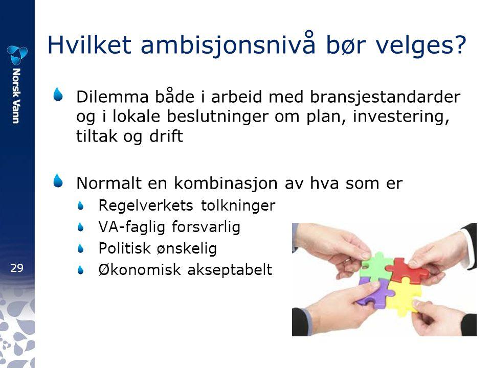 29 Hvilket ambisjonsnivå bør velges? Dilemma både i arbeid med bransjestandarder og i lokale beslutninger om plan, investering, tiltak og drift Normal