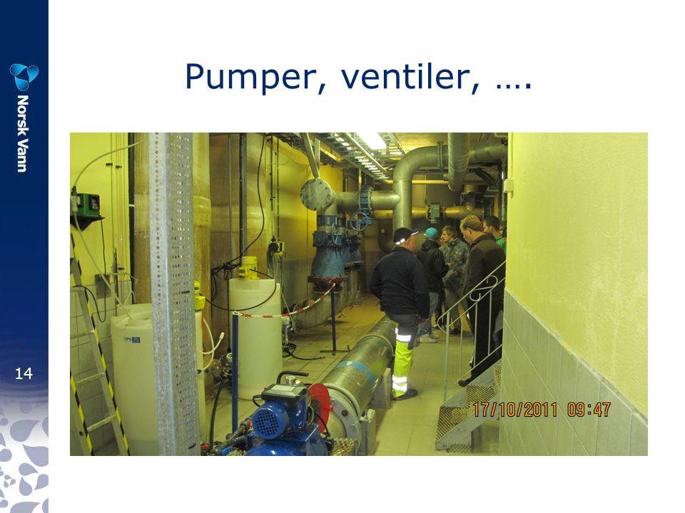 14 Pumper, ventiler, ….