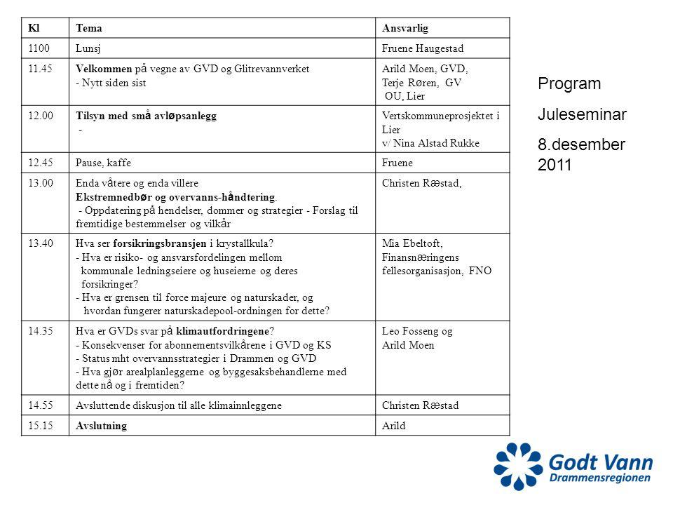 Program Juleseminar 8.desember 2011 KlTemaAnsvarlig 1100LunsjFruene Haugestad 11.45 Velkommen p å vegne av GVD og Glitrevannverket - Nytt siden sist A