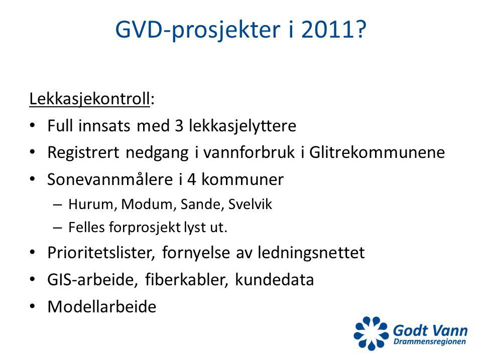 GVD-prosjekter i 2011? Lekkasjekontroll: Full innsats med 3 lekkasjelyttere Registrert nedgang i vannforbruk i Glitrekommunene Sonevannmålere i 4 komm