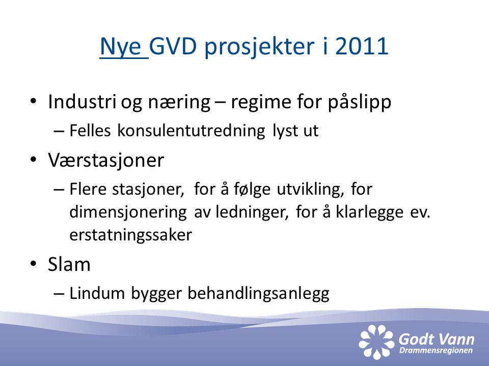 Nye GVD prosjekter i 2011 Industri og næring – regime for påslipp – Felles konsulentutredning lyst ut Værstasjoner – Flere stasjoner, for å følge utvikling, for dimensjonering av ledninger, for å klarlegge ev.