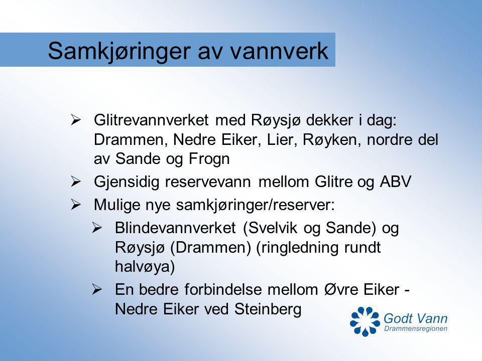 Samkjøringer av vannverk  Glitrevannverket med Røysjø dekker i dag: Drammen, Nedre Eiker, Lier, Røyken, nordre del av Sande og Frogn  Gjensidig rese