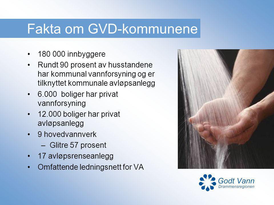 Fakta om GVD-kommunene 180 000 innbyggere Rundt 90 prosent av husstandene har kommunal vannforsyning og er tilknyttet kommunale avløpsanlegg 6.000 bol