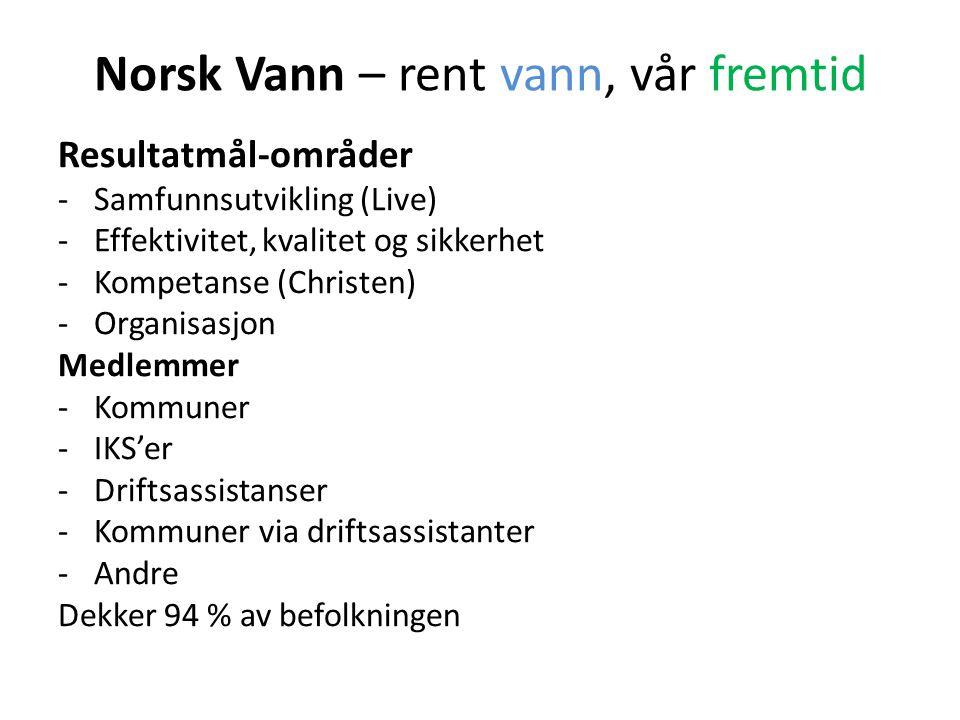 Norsk Vann – rent vann, vår fremtid Resultatmål-områder -Samfunnsutvikling (Live) -Effektivitet, kvalitet og sikkerhet -Kompetanse (Christen) -Organisasjon Medlemmer -Kommuner -IKS'er -Driftsassistanser -Kommuner via driftsassistanter -Andre Dekker 94 % av befolkningen