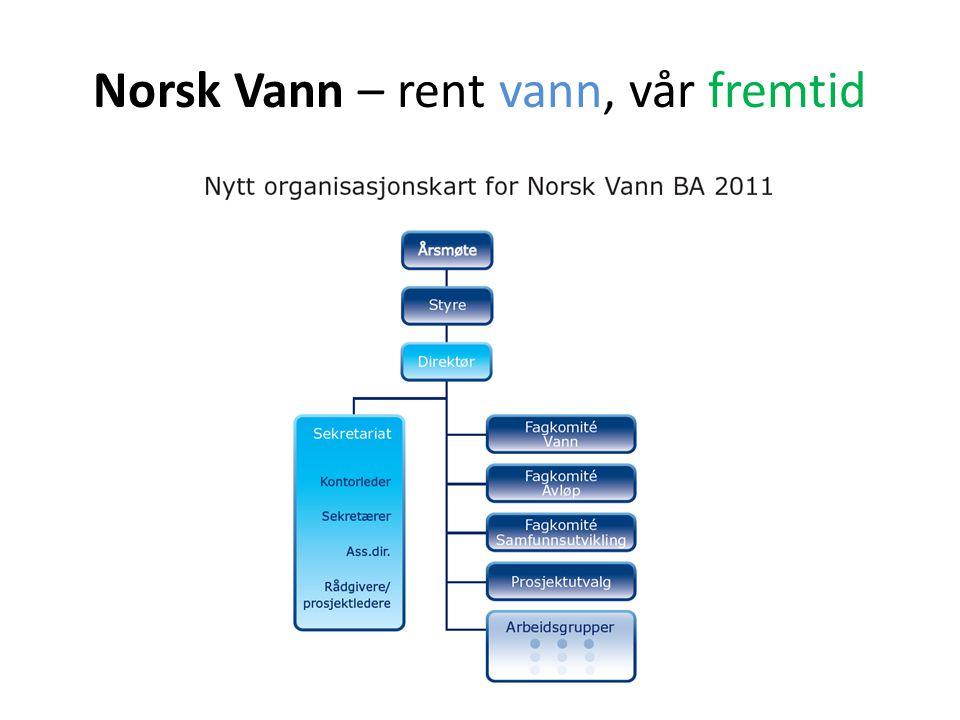 Norsk Vann – rent vann, vår fremtid