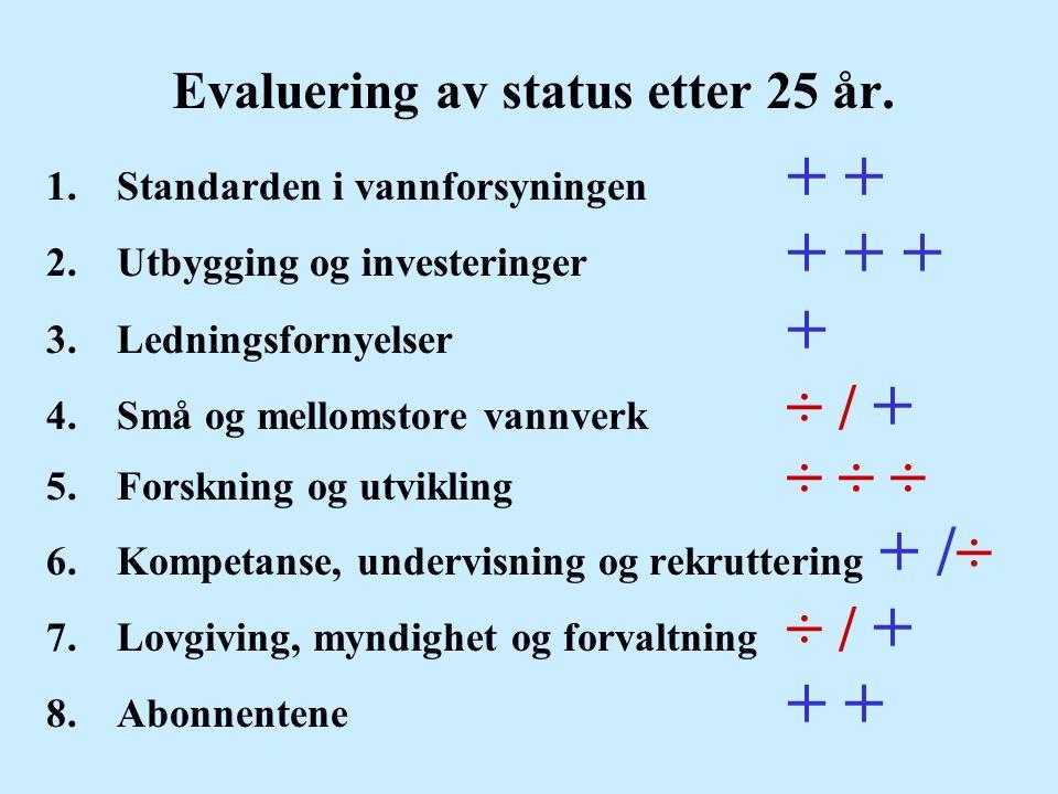 Evaluering av status etter 25 år. 1.Standarden i vannforsyningen + + 2.Utbygging og investeringer + + + 3.Ledningsfornyelser + 4.Små og mellomstore va