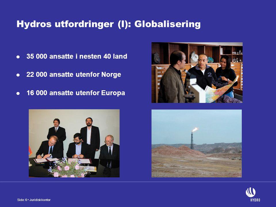 Side: 6 Juridisk kontor Hydros utfordringer (I): Globalisering 35 000 ansatte i nesten 40 land 22 000 ansatte utenfor Norge 16 000 ansatte utenfor Europa