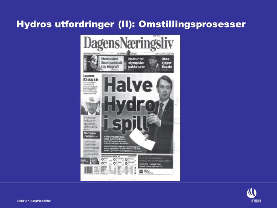Side: 8 Juridisk kontor Hydros utfordringer (II): Omstillingsprosesser