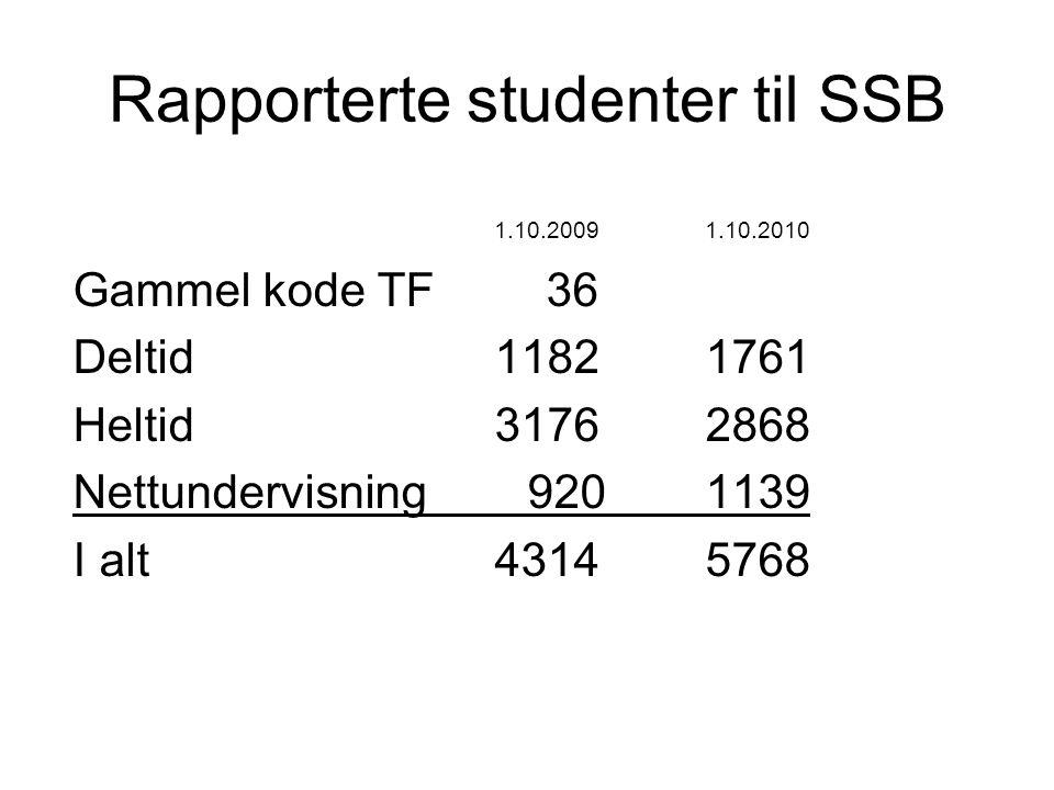 Rapporterte studenter til SSB 1.10.20091.10.2010 Gammel kode TF 36 Deltid 11821761 Heltid 31762868 Nettundervisning 9201139 I alt43145768
