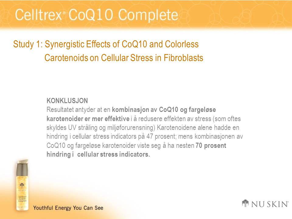 KONKLUSJON Resultatet antyder at en kombinasjon av CoQ10 og fargeløse karotenoider er mer effektive i å redusere effekten av stress (som oftes skyldes UV stråling og miljøforurensning) Karotenoidene alene hadde en hindring i cellular stress indicators på 47 prosent; mens kombinasjonen av CoQ10 og fargeløse karotenoider viste seg å ha nesten 70 prosent hindring i cellular stress indicators.