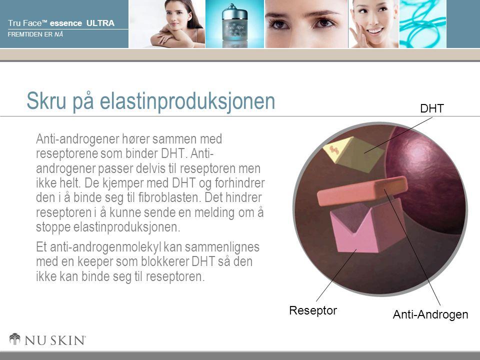 © 2001 Nu Skin International, Inc Tru Face ™ essence ULTRA FREMTIDEN ER NÅ Skru på elastinproduksjonen Anti-androgener hører sammen med reseptorene som binder DHT.