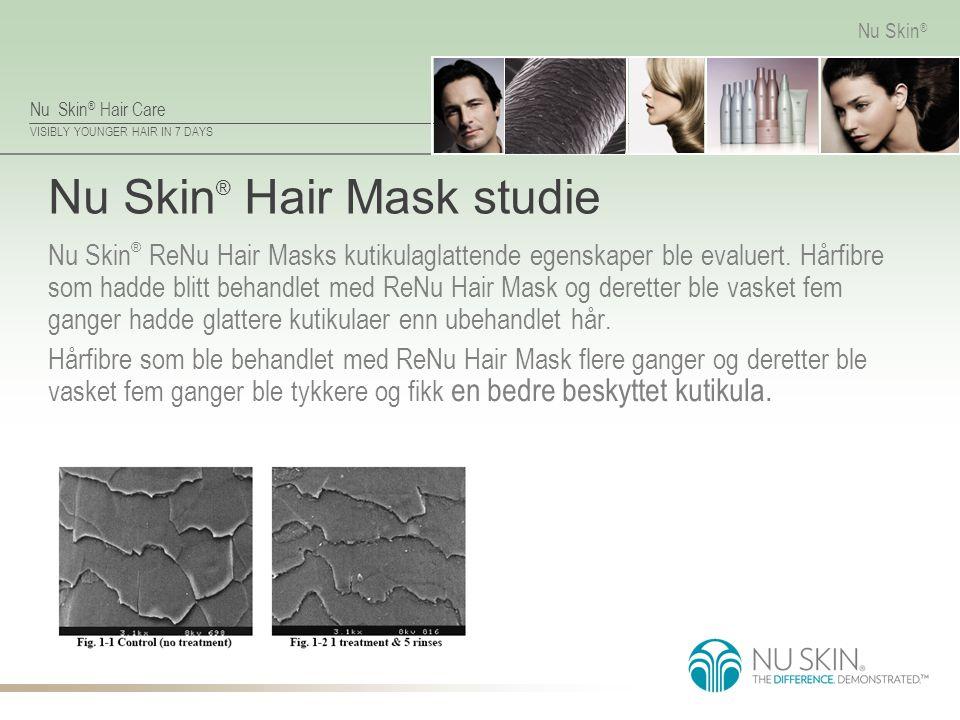 Nu Skin ® Hair Care VISIBLY YOUNGER HAIR IN 7 DAYS Nu Skin ® Nu Skin ® Hair Mask studie Nu Skin ® ReNu Hair Masks kutikulaglattende egenskaper ble evaluert.