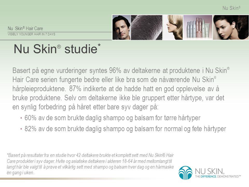 Nu Skin ® Hair Care VISIBLY YOUNGER HAIR IN 7 DAYS Nu Skin ® Nu Skin ® studie * Basert på egne vurderinger syntes 96% av deltakerne at produktene i Nu