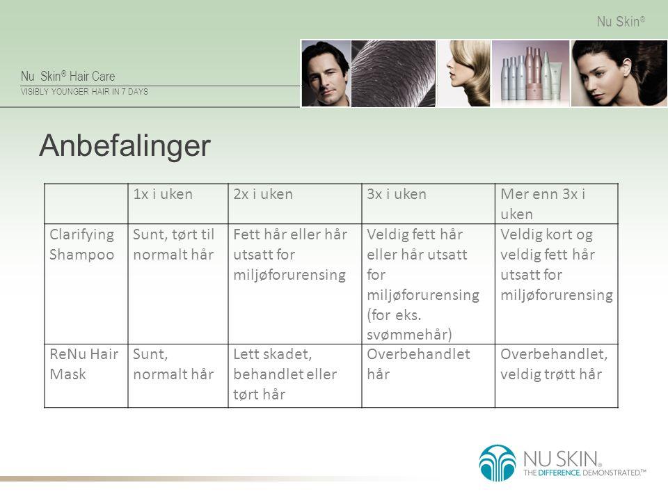 Nu Skin ® Hair Care VISIBLY YOUNGER HAIR IN 7 DAYS Nu Skin ® Anbefalinger 1x i uken2x i uken3x i ukenMer enn 3x i uken Clarifying Shampoo Sunt, tørt t