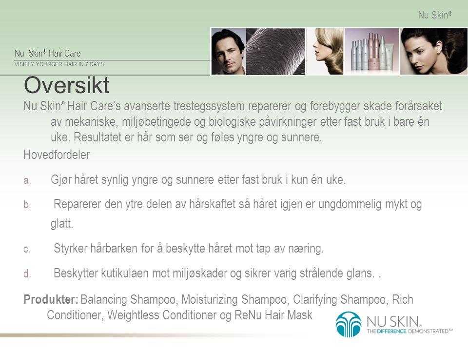 Nu Skin ® Hair Care VISIBLY YOUNGER HAIR IN 7 DAYS Nu Skin ® Oversikt Nu Skin ® Hair Care's avanserte trestegssystem reparerer og forebygger skade forårsaket av mekaniske, miljøbetingede og biologiske påvirkninger etter fast bruk i bare én uke.
